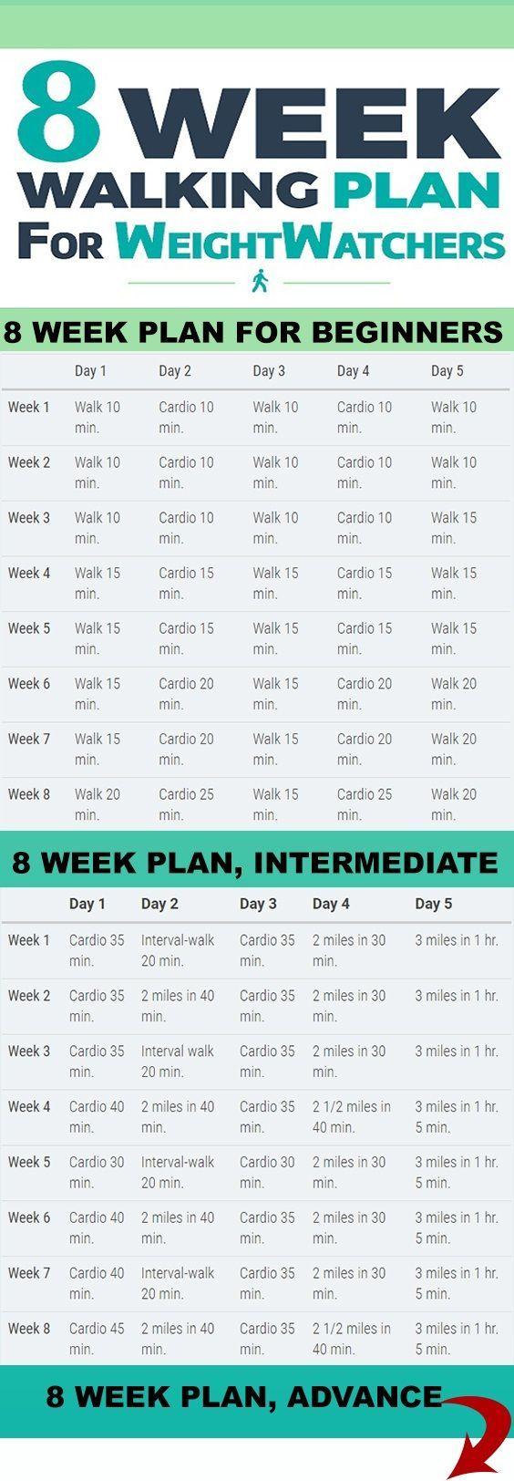 Your 8 Week Walking Plan: Beginners - Intermediate - Advance. (Step Exercises Beginner)