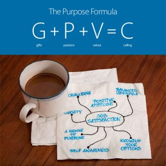 Unlock the Power of Purpose: A Guide to Writing Your Purpose Statement   Richard Leider
