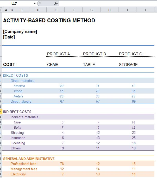 Activity Based Costing (ABC Costing) Tracker Business Templates - proforma payslip