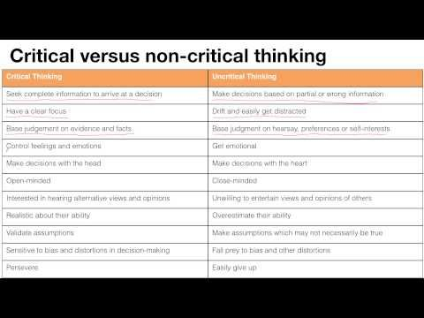 check point critical thinking and sexual Checkpoint: value systems, critical thinking, sexual decision making the value system that i most relate to would be the rationalism approach i tend to stop, step back, and look at the whole situation before i make any type of decision.