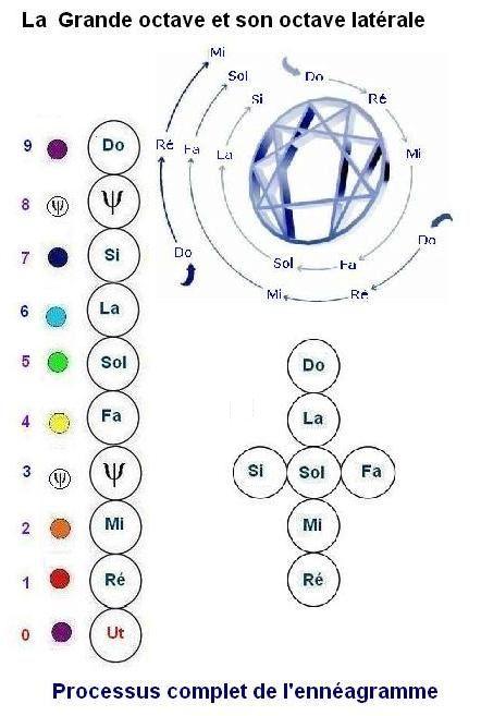 diagramme_huit34.jpg