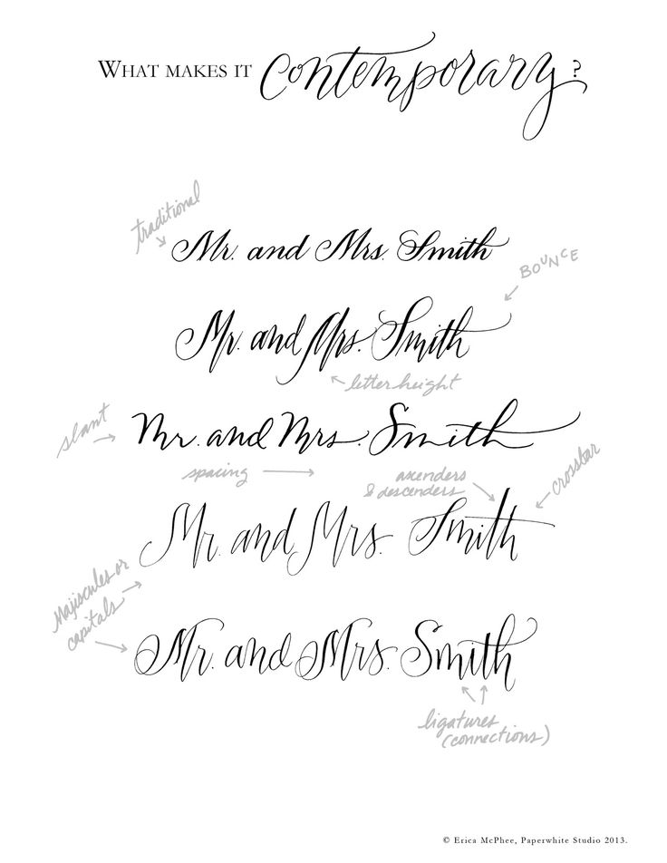 What makes it contemporary calligraphy and