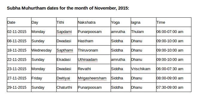 Subha Muhurtham month of November