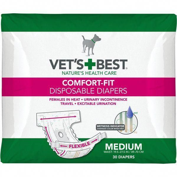 Effective And Safe Ways Bladder Control Problems Female Dog Diapers Urinary Incontinence Incontinence
