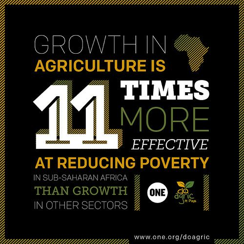 Growth in agriculture is 11x more effective in reducing poverty in sub-Saharan Africa than growth in other sectors. #InternationalDayofHappiness.