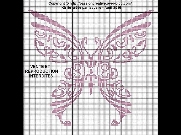 Papillon tibal