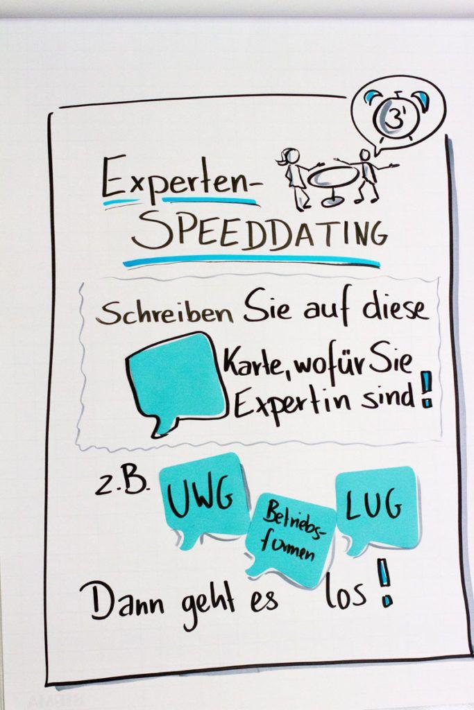 Business speed dating anleitung