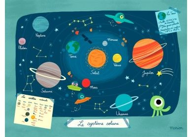 Système solaire (Français) par Billet Marion