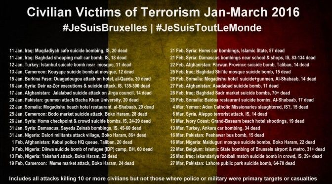Je Suis Bruxelles, Lahore and the world. Terrorism has become all too common, not just Belgium, France and Turkey, but the other countries who face it daily - Iraq, Syria, Pakistan, Nigeria and many more. Enough! ‪#‎JeSuisSickofThisShit‬