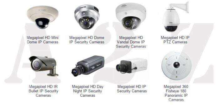 23 best Best Security Cameras images on Pinterest