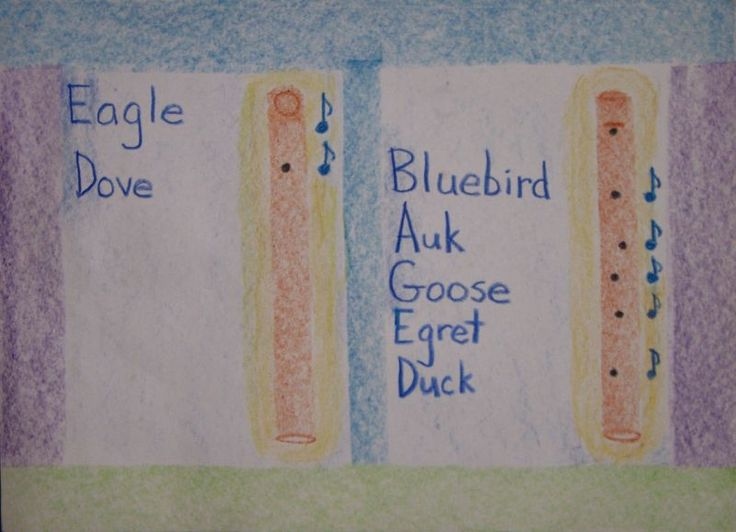Waldorf ~ 1st grade ~ Pentatonic Flute ~ Name Notes as Birds