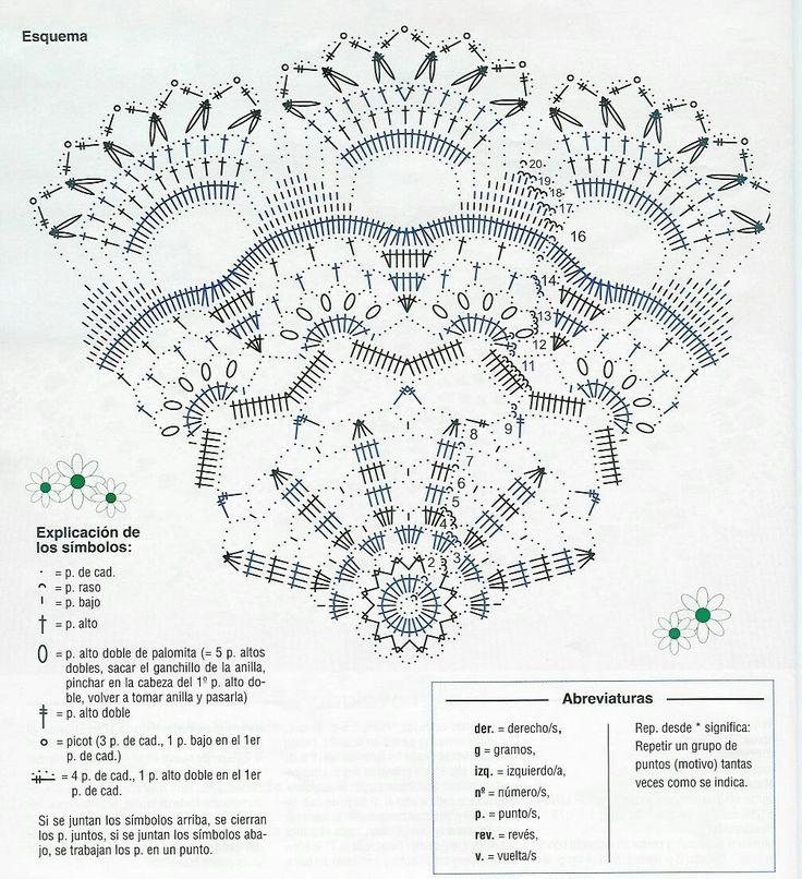114 best crochet doily images on Pinterest | Häkelzierdeckchen ...