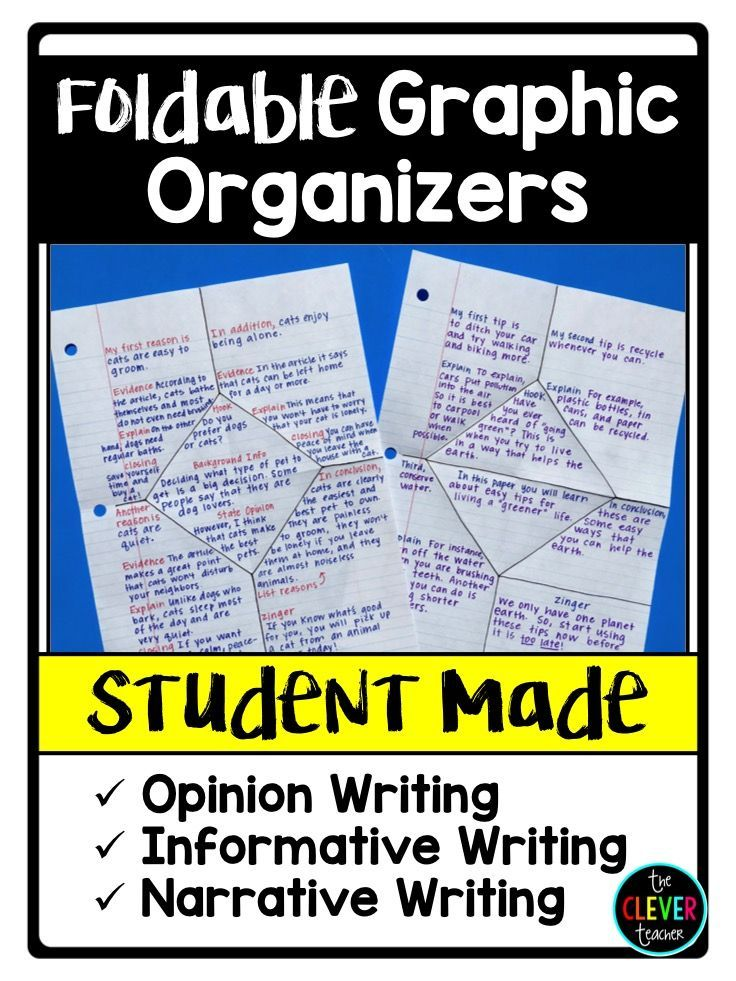 teaching narrative writing 4th grade This powerpoint presentation has been designed to teach your students about  the text structure and language features of narrative writing it addresses the.