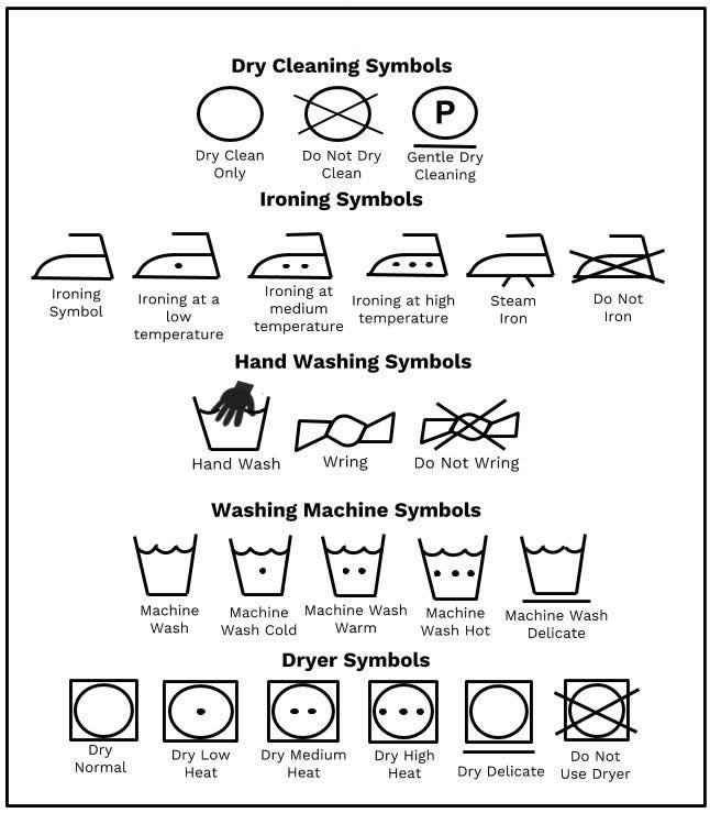 Washing Dry Cleaning Symbols And Their Meaning Dry Cleaning Symbols Cleaning Symbols Washing Symbols