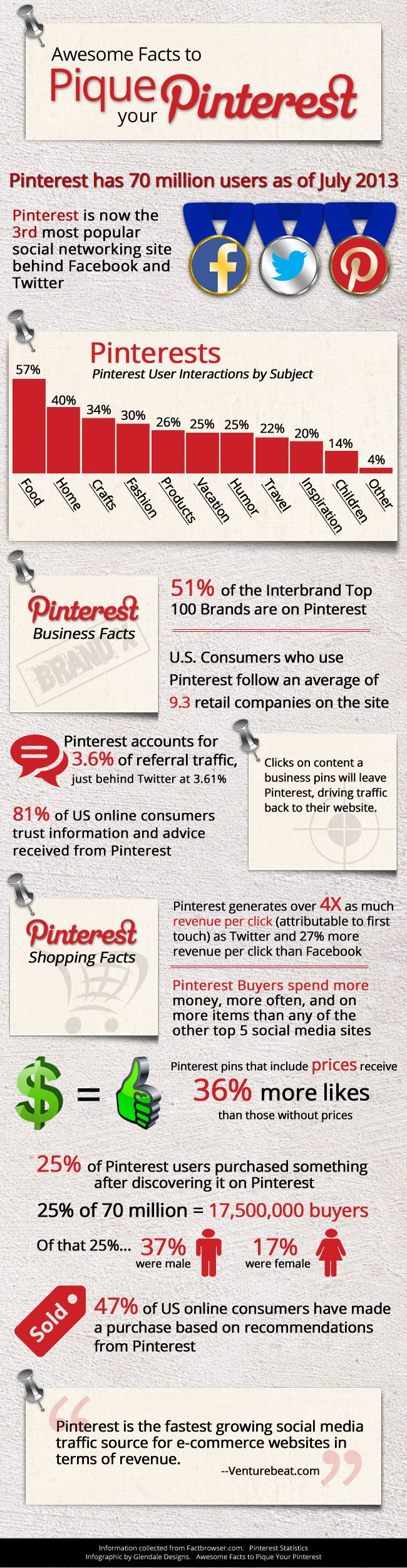 78 best interesting infographics images on pinterest info graphics amazing facts on traffic fandeluxe Image collections