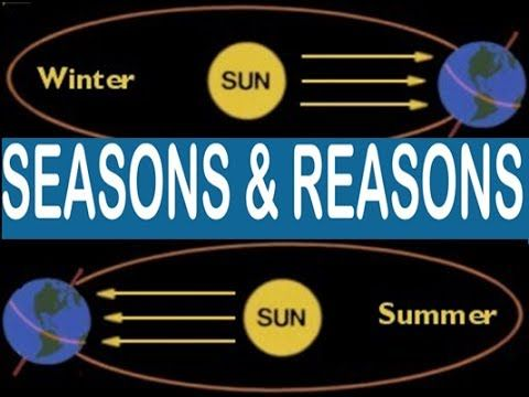 ▶ Why Seasons Change - Reasons for Seasons for Kids - YouTube