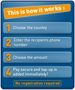 Easily top-up the prepaid mobile phones of family and friends abroad!