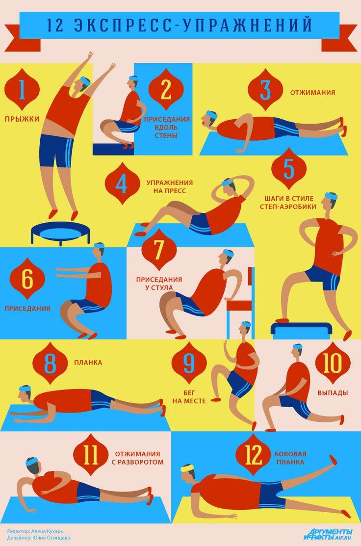 7 минут, 12 упражнений и упорство – слагаемые идеального тела | Мужское здоровье | Здоровье | Аргументы и Факты