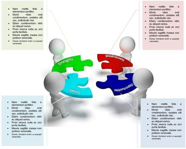 SWOT analysis template ppt 13