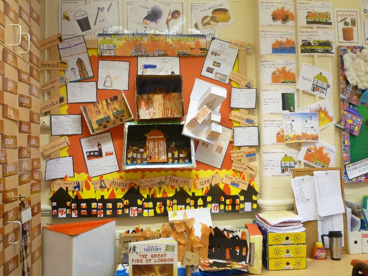 The Great Fire of London classroom display photo from ZB.