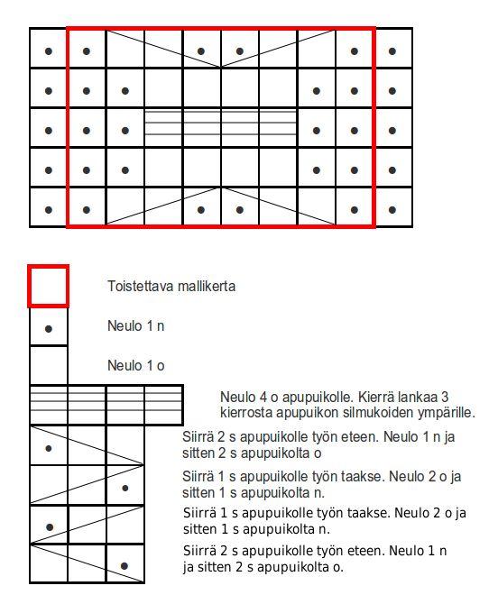 Ulla 02/11 - Ohjeet - Kromosomisukat