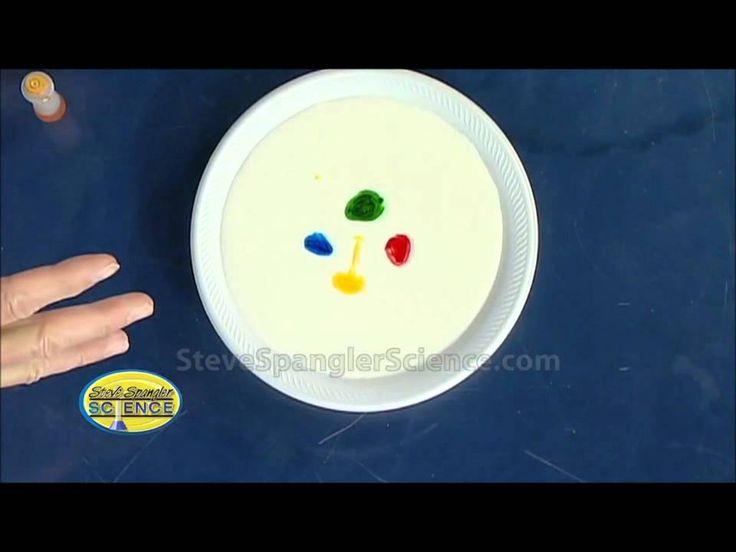 Schilderen met melk