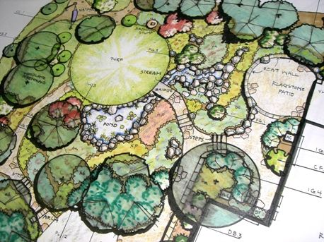 Permaculture landscape google search permaculture for Permaculture garden designs