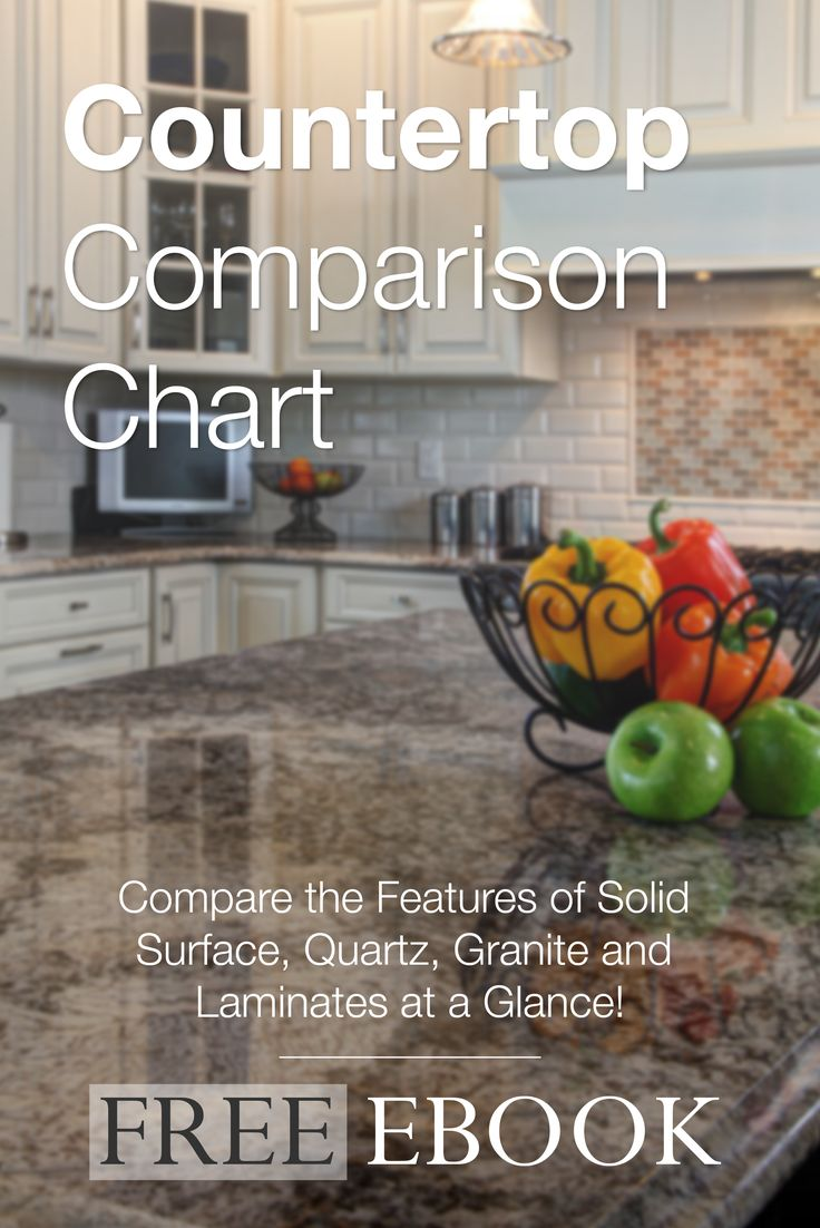 Granite countertops most popular favorite - Free Ebook View Rankings For The Most Popular Countertops Based On Appearance And Scratch