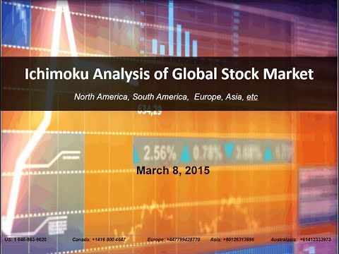 Best  Global Stock Market Ideas On   Global Stocks