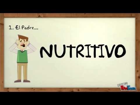 """Trastornos Alimenticios... Estados del """"YO"""" - YouTube"""