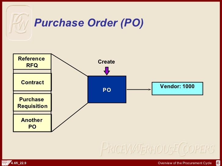 SAP FI Procurement Cycle And Documents | Work | Process flow