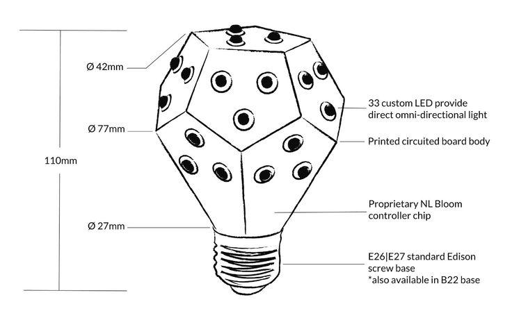 Nanoleaf Bloom LED Lampe dimmbar ohne Dimmer ersetzt 75 Watt E27 Birne, 10W 1200 Lumen 3000K warmweiß 360° 230V Weiß: Amazon.de: Beleuchtung. Ab €39,99 #nanoleaf #bulbs #led #energiesparend #glühbirnen #lampen #design