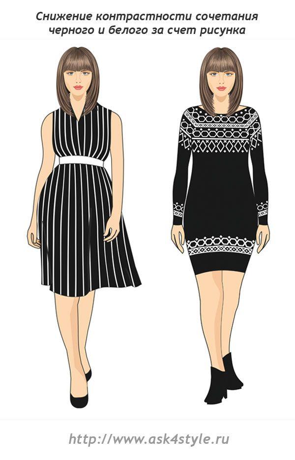 Черный цвет для неконтрастных типов внешности