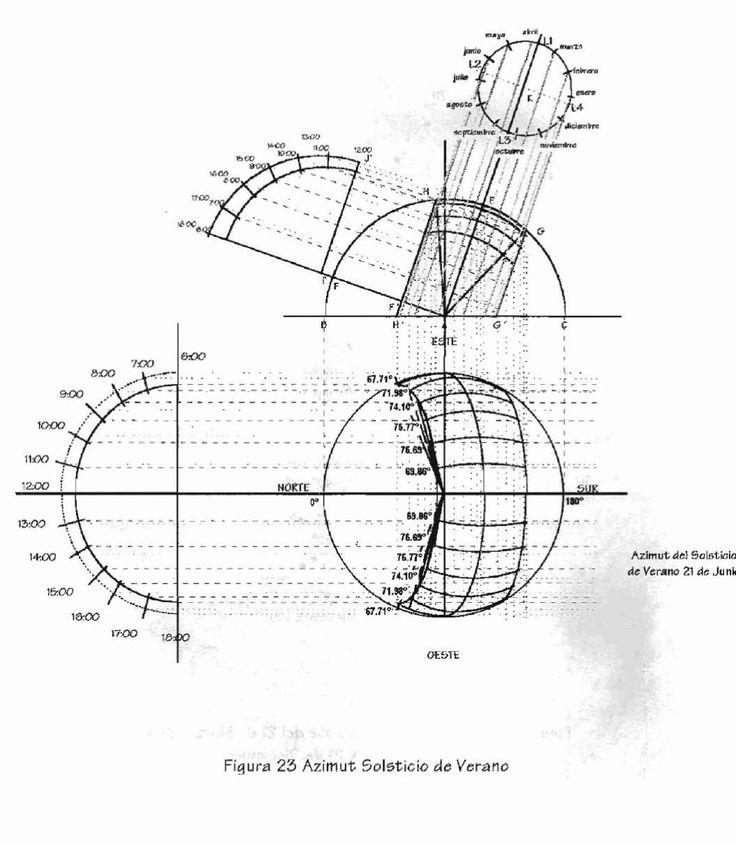 #ClippedOnIssuu from Manual de Grafica Solar - Proyeccion Ortogonal