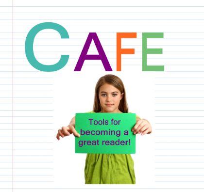 CAFE Reading Strategies-smartboard