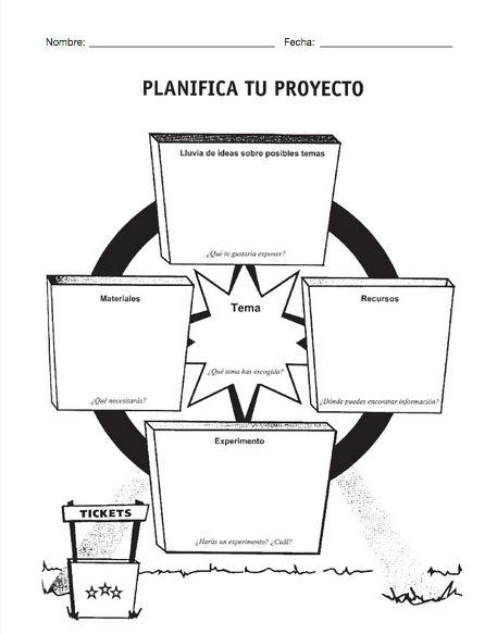 Col·legi Montserrat de Barcelona. Organitzador gràfic per a planificar.