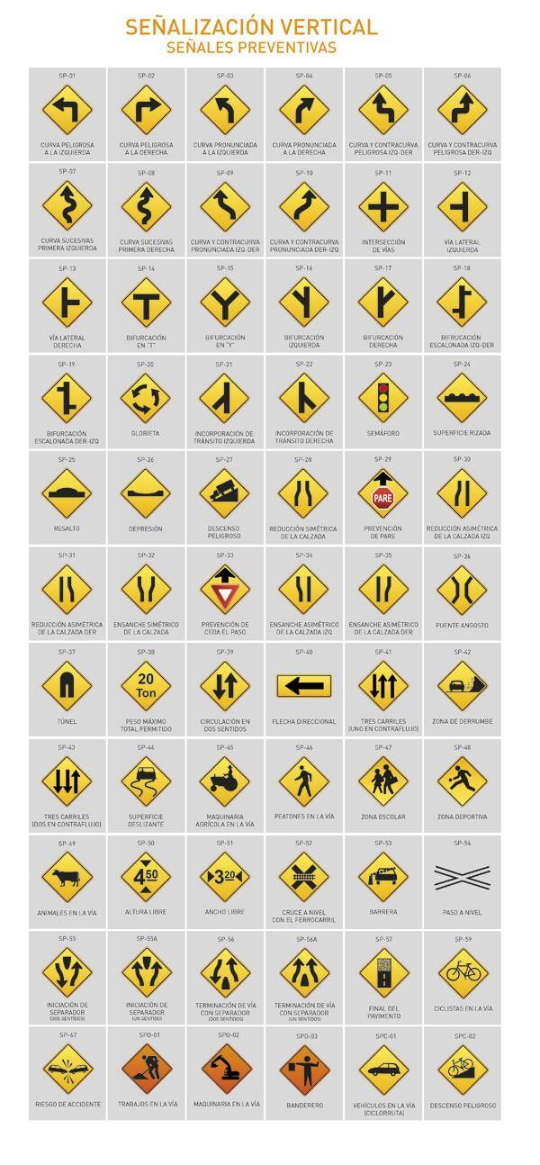 Señalización vertical señales preventivas