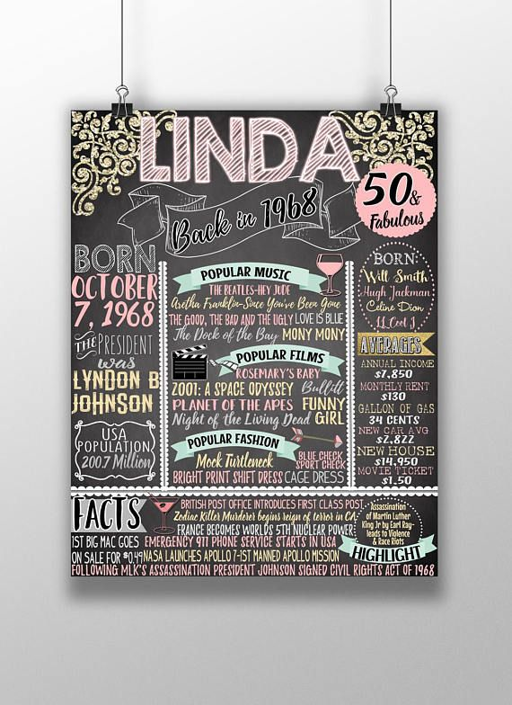 What Happened In 1968 Board 50th Birthday Gift For Her Party Decor 50 Years Old Bday BRDADL68 2018