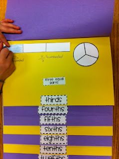 Great Fraction Foldable Teaching in High Heels: free printables