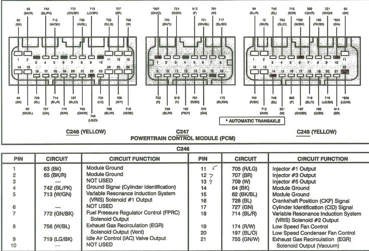 Pinouts Wiring Diagram Pcm To Ecm 4 7 2002 Dodge Ram