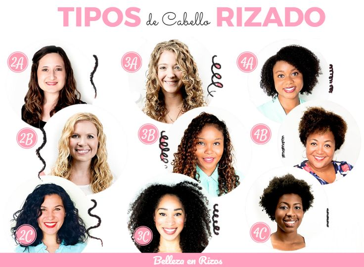 TIPOS DE CABELLO RIZADOS BELLEZA EN RIZOS
