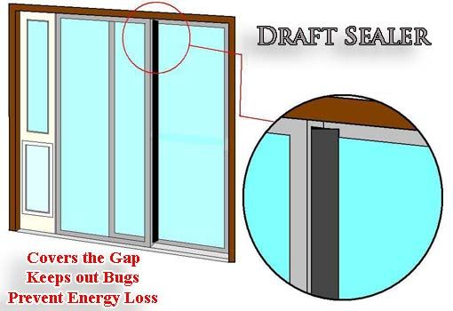 Draft Sealer For Sliding Glass Doors Bug Protection