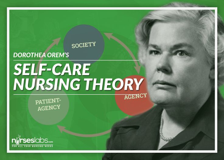 Dorothea Orem Self Care Deficit Theory Study Guide