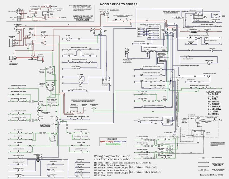 New Types Of Wirings #diagram #wiringdiagram #diagramming
