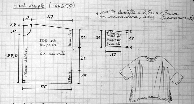 Lagenlook Sewing Patterns | Lagenlook Sewing Patterns | patron_haut_ample | sewing_pattern
