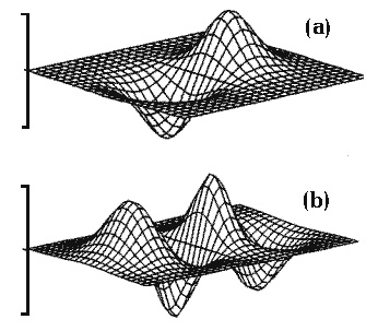 Non-spherical wave functions
