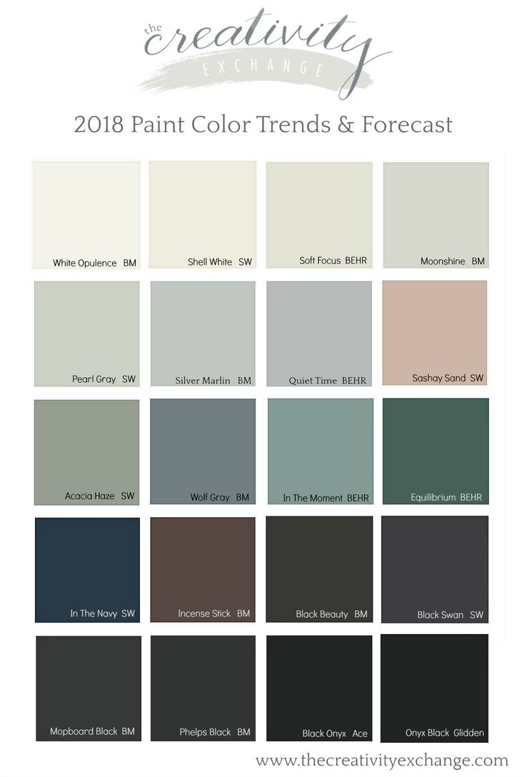 Highlights fro, the 2018 paint color trends and color forecasts for the year and what to expect when it comes to color. We've pulled together the most popular colors predicted to trend in 2018.