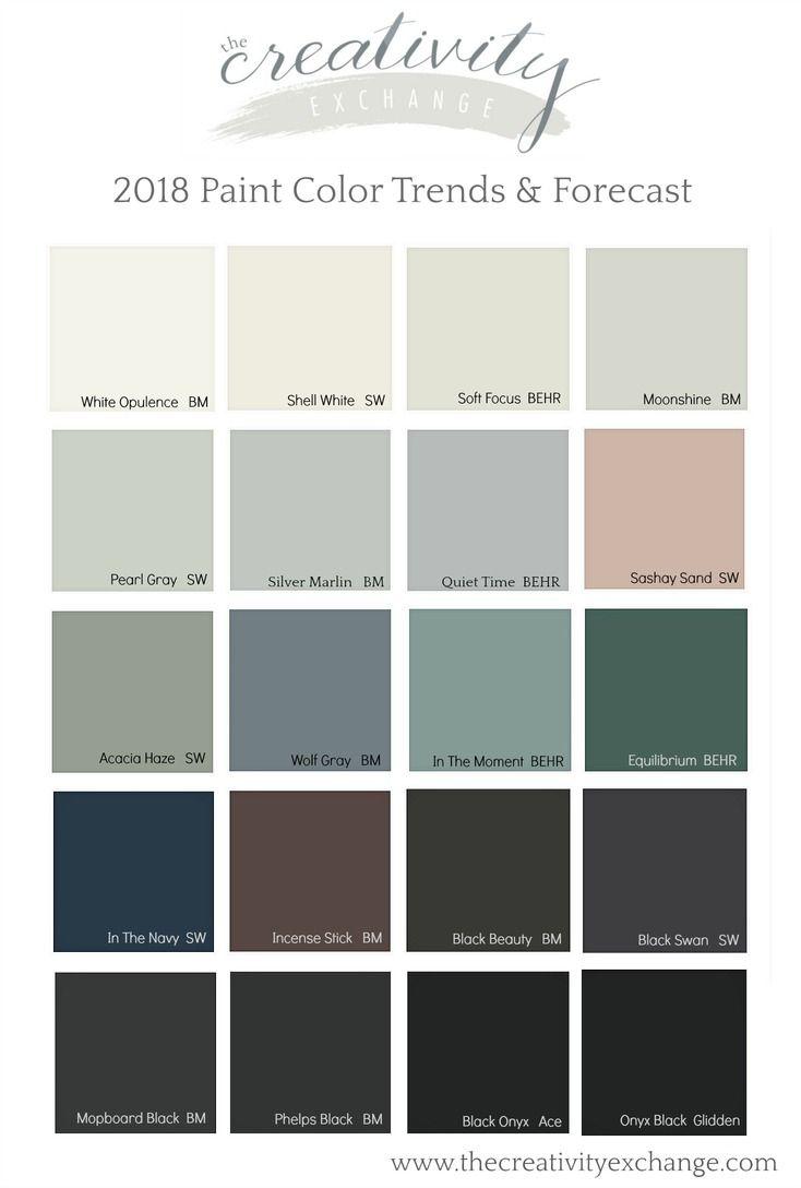 Best 25+ Kitchen wall colors ideas on Pinterest