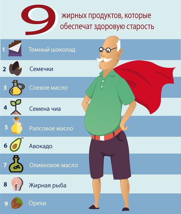 9 жирных продуктов, которые обеспечат здоровую старость   Собеседник.ру