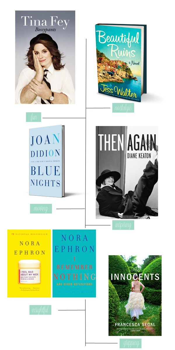 Book list from Apartment 34